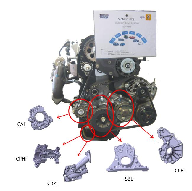 moteur-nomenclature-cao